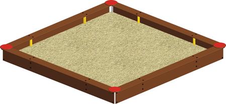 Sandkasse i HPL 2,4 X 2,4 meter